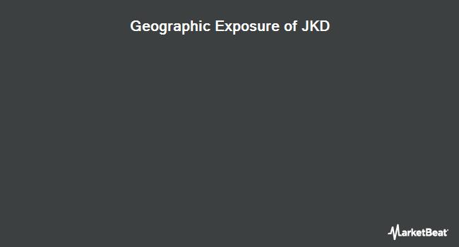 Geographic Exposure of iShares Morningstar Large-Cap ETF (NYSEARCA:JKD)