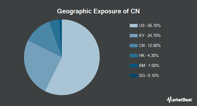 Geographic Exposure of Xtrackers MSCI All China Equity ETF (NYSEARCA:CN)