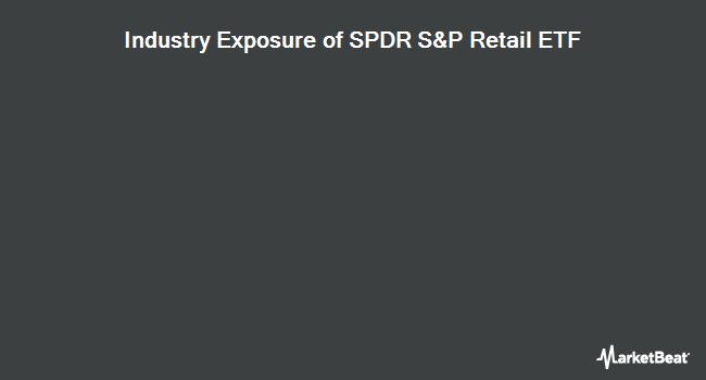 Industry Exposure of SPDR S&P Retail ETF (NYSEARCA:XRT)