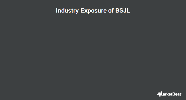 Industry Exposure of Invesco BulletShares 2021 High Yield Corporate Bond ETF (NYSEARCA:BSJL)