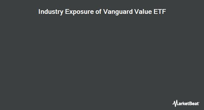 Industry Exposure of Vanguard Value ETF (NYSEARCA:VTV)
