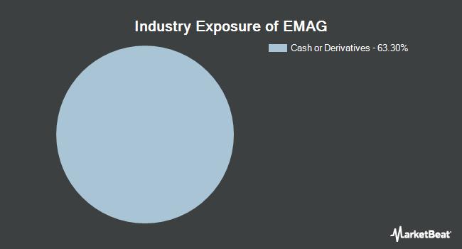 Industry Exposure of VanEck Vectors Emerging Markets Aggregate Bond ETF (NYSEARCA:EMAG)