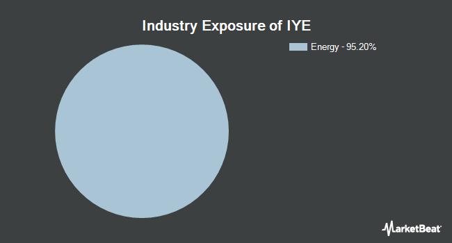 Industry Exposure of iShares U.S. Energy ETF (NYSEARCA:IYE)