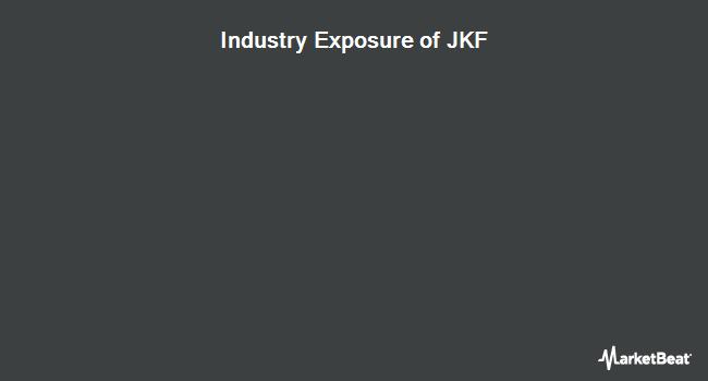 Industry Exposure of iShares Morningstar Large-Cap Value ETF (NYSEARCA:JKF)