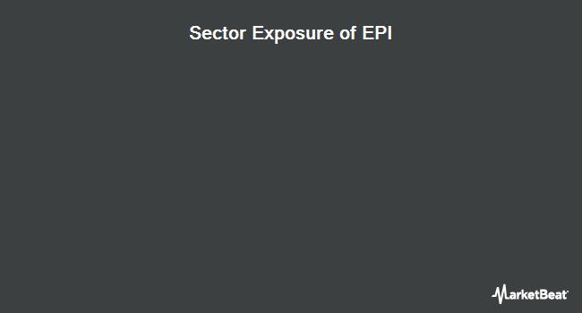 Sector Exposure of WisdomTree India Earnings Fund (NYSEARCA:EPI)