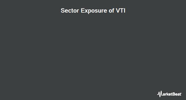 Sector Exposure of Vanguard Total Stock Market ETF (NYSEARCA:VTI)