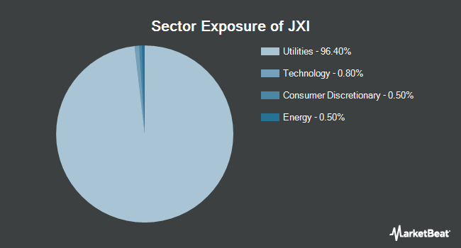 Sector Exposure of iShares Global Utilities ETF (NYSEARCA:JXI)