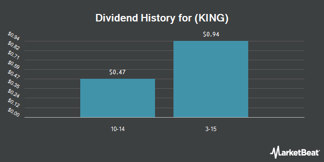 Dividend Payments by Quarter for King Digital Entertainment (NYSE:KING)