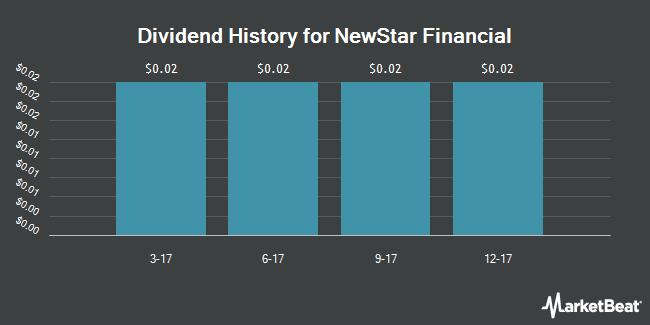 Dividend Payments by Quarter for NewStar Financial (NASDAQ:NEWS)