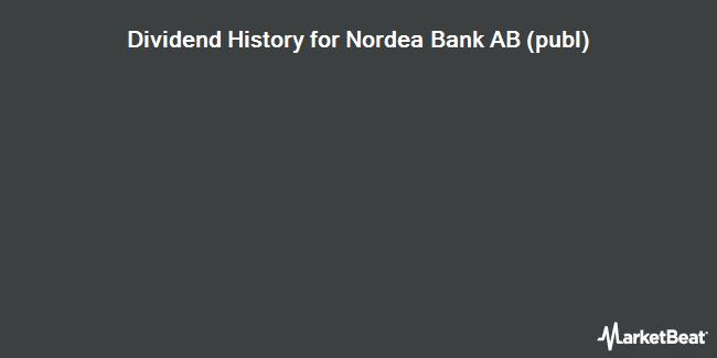 Dividend Payments by Quarter for Nordea Bank (OTCMKTS:NRBAY)