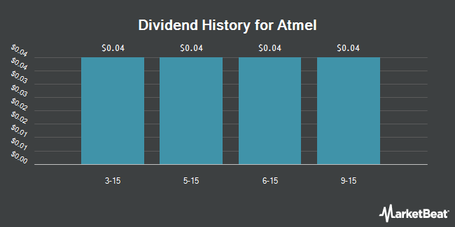 Dividend Payments by Quarter for Atmel (NASDAQ:ATML)