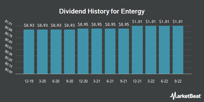 Dividend Payments by Quarter for Entergy (NYSE:ETR)