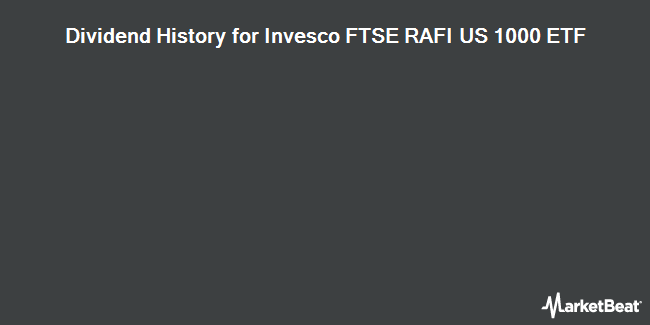 Dividend Payments by Quarter for Powershares FTSE RAFI US 1000 Portfolio (NYSEARCA:PRF)