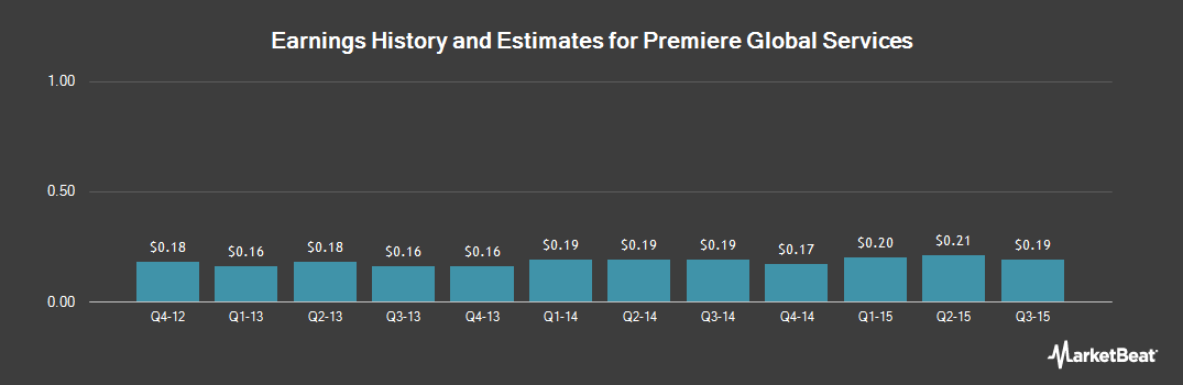 Earnings by Quarter for Premiere Global Services (NYSE:PGI)