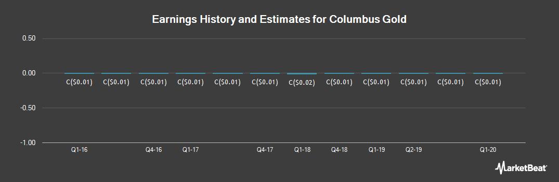 Earnings by Quarter for Columbus Gold (TSE:CGT)