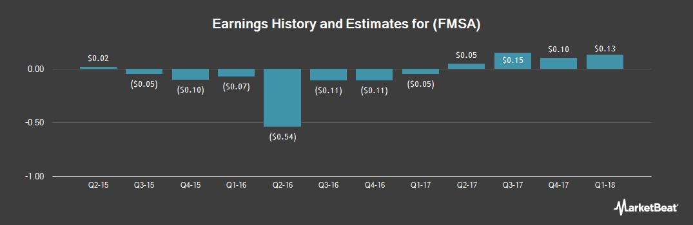 Earnings by Quarter for Fairmount Santrol (NYSE:FMSA)