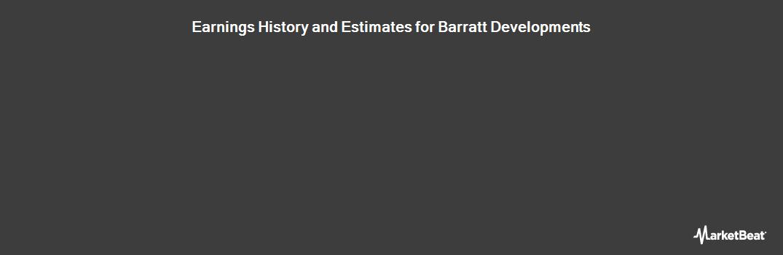 Earnings by Quarter for Barratt Devel (OTCMKTS:BTDPY)