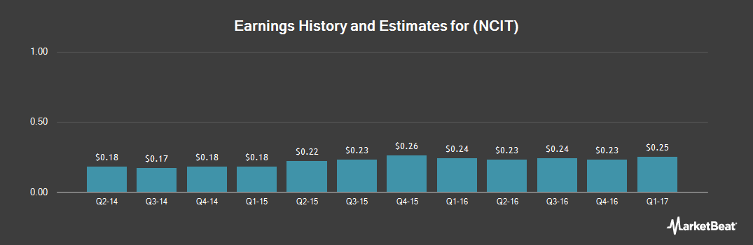Earnings by Quarter for NCI (NASDAQ:NCIT)