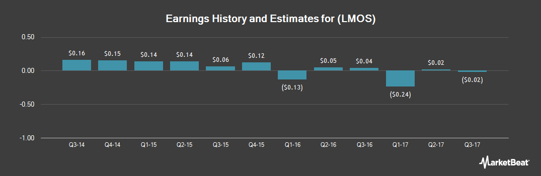 Earnings by Quarter for Lumos Networks (NASDAQ:LMOS)