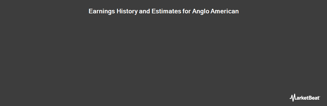Earnings by Quarter for Anglo American (LON:AAL)