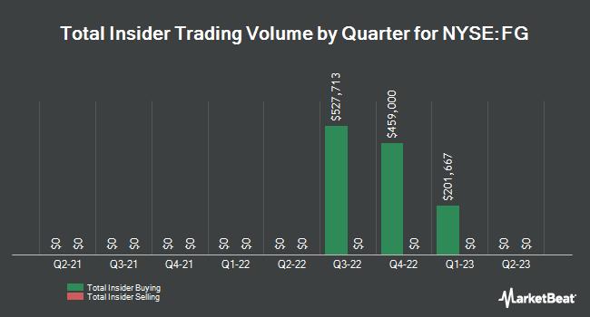 Insider Trading History for FGL (NYSE:FG)