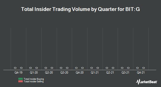 Insider Trading History for Assicurazioni Generali (BIT:G)