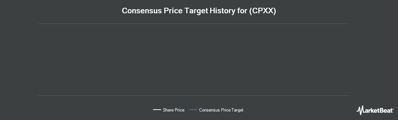 Price Target History for Celator Pharmaceuticals (NASDAQ:CPXX)