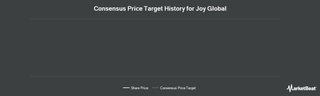 Price Target History for Joy Global (NYSE:JOY)