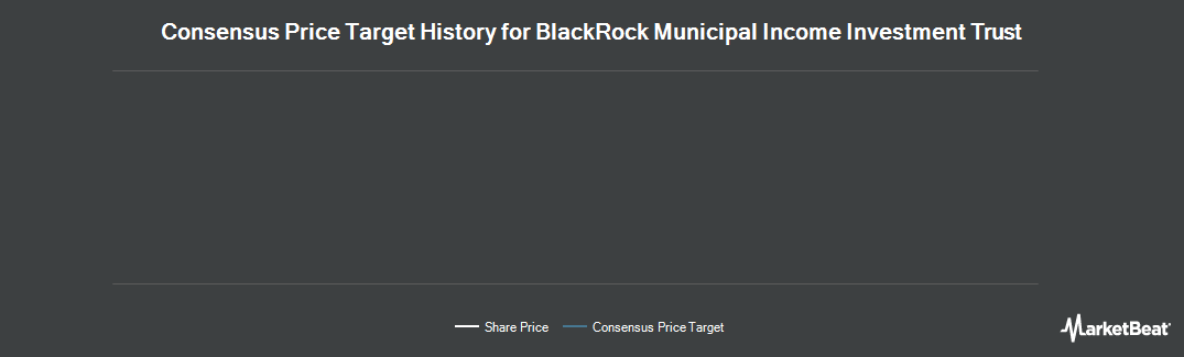 Price Target History for BlackRock Muni Income Investment Trust (NYSE:BBF)