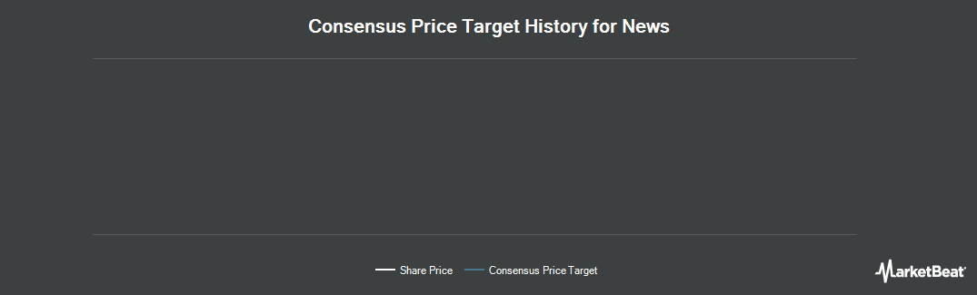 Price Target History for News (NASDAQ:NWS)