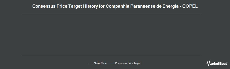 Price Target History for Companhia Paranaense de Energia (NYSE:ELP)