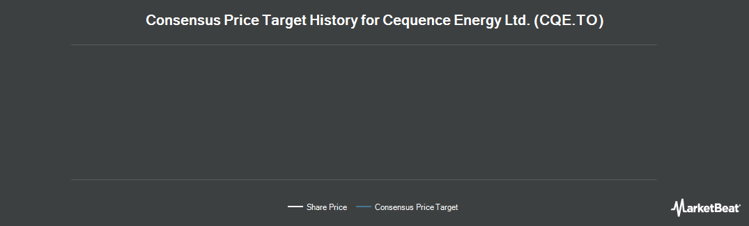 Price Target History for Cequence Energy (TSE:CQE)