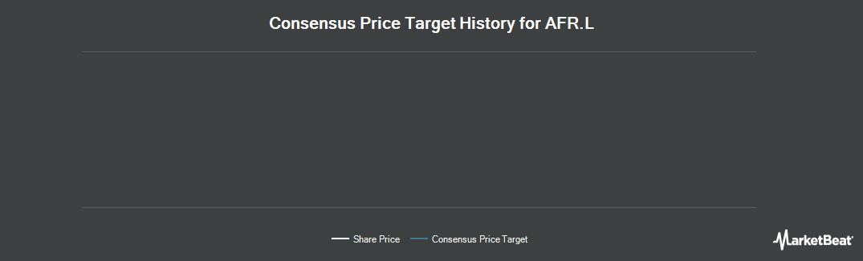 Price Target History for Afren (LON:AFR)