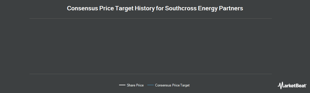 Price Target History for Southcross Energy Partners (NYSE:SXE)