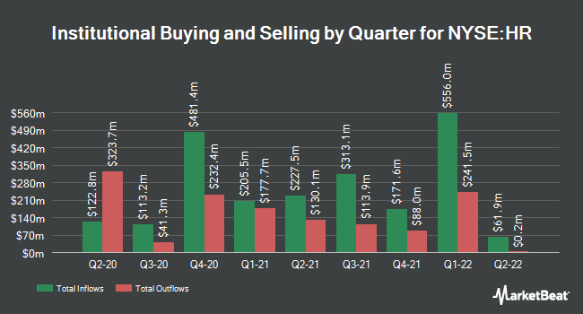 Institutional Ownership by Quarter for Healthcare Realty Trust Incorporated (NYSE:HR)
