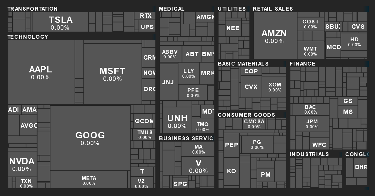 S&P 500 Sector Performance Map from MarketBeat on 9/19/2021