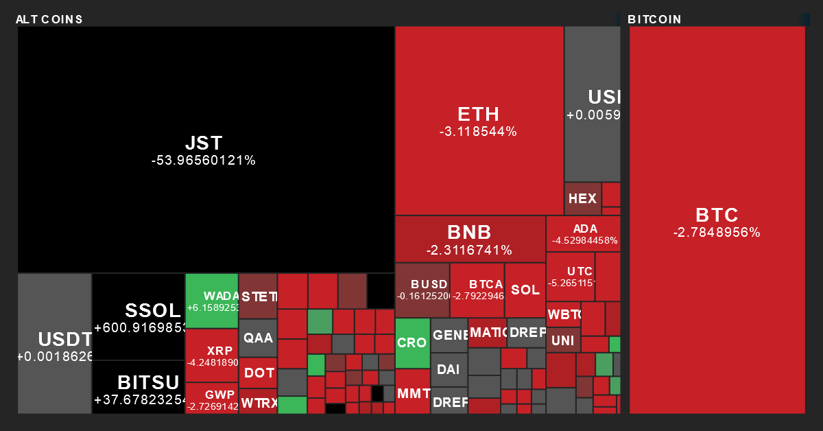 Cryptocurrency Performance Map from MarketBeat on 1/21/2021