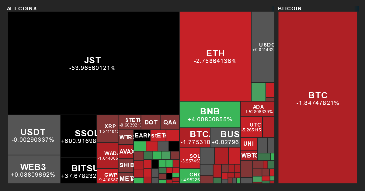 Cryptocurrency Performance Map from MarketBeat on 10/17/2021